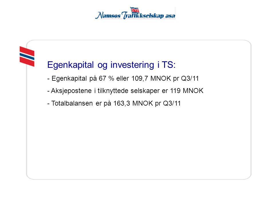 Egenkapital og investering i TS: - Egenkapital på 67 % eller 109,7 MNOK pr Q3/11 - Aksjepostene i tilknyttede selskaper er 119 MNOK - Totalbalansen er
