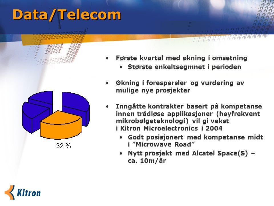 Data/Telecom 32 % Første kvartal med økning i omsetning Største enkeltsegmnet i perioden Økning i forespørsler og vurdering av mulige nye prosjekter Inngåtte kontrakter basert på kompetanse innen trådløse applikasjoner (høyfrekvent mikrobølgeteknologi) vil gi vekst i Kitron Microelectronics i 2004 Godt posisjonert med kompetanse midt i Microwave Road Nytt prosjekt med Alcatel Space(S) – ca.