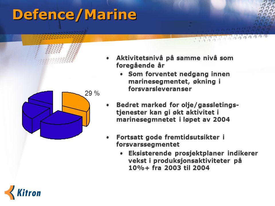 Defence/Marine 29 % Aktivitetsnivå på samme nivå som foregående år Som forventet nedgang innen marinesegmentet, økning i forsvarsleveranser Bedret marked for olje/gassletings- tjenester kan gi økt aktivitet i marinesegmnetet i løpet av 2004 Fortsatt gode fremtidsutsikter i forsvarssegmentet Eksisterende prosjektplaner indikerer vekst i produksjonsaktiviteter på 10%+ fra 2003 til 2004 Aktivitetsnivå på samme nivå som foregående år Som forventet nedgang innen marinesegmentet, økning i forsvarsleveranser Bedret marked for olje/gassletings- tjenester kan gi økt aktivitet i marinesegmnetet i løpet av 2004 Fortsatt gode fremtidsutsikter i forsvarssegmentet Eksisterende prosjektplaner indikerer vekst i produksjonsaktiviteter på 10%+ fra 2003 til 2004