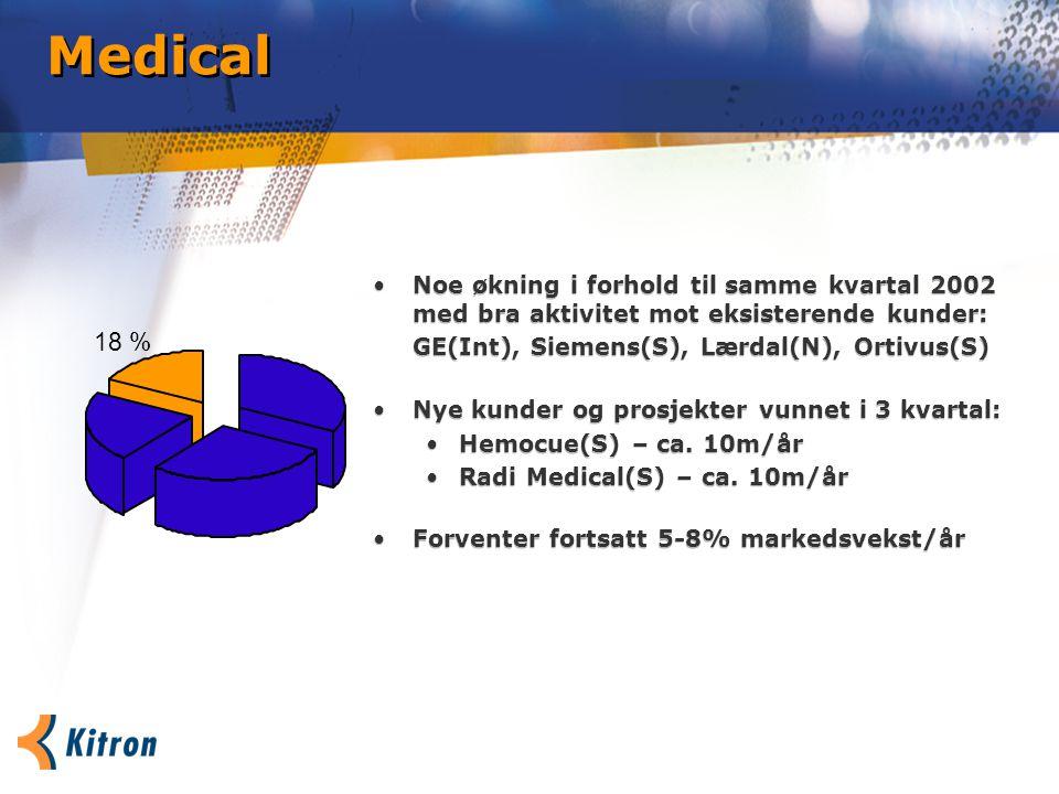 Medical 18 % Noe økning i forhold til samme kvartal 2002 med bra aktivitet mot eksisterende kunder: GE(Int), Siemens(S), Lærdal(N), Ortivus(S) Nye kun