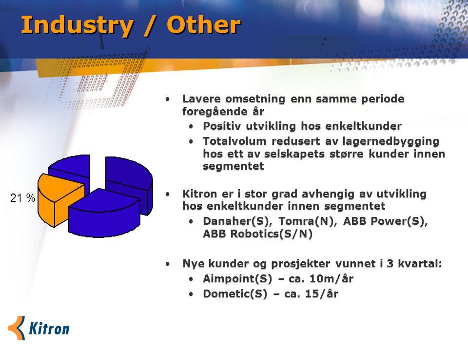 Industry / Other 21 % Lavere omsetning enn samme periode foregående år Positiv utvikling hos enkeltkunder Totalvolum redusert av lagernedbygging hos ett av selskapets større kunder innen segmentet Kitron er i stor grad avhengig av utvikling hos enkeltkunder innen segmentet Danaher(S), Tomra(N), ABB Power(S), ABB Robotics(S/N) Nye kunder og prosjekter vunnet i 3 kvartal: Aimpoint(S) – ca.