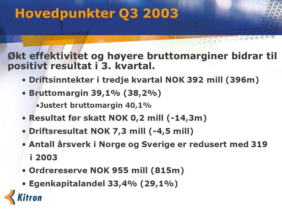 Hovedpunkter Q3 2003 Økt effektivitet og høyere bruttomarginer bidrar til positivt resultat i 3. kvartal. Driftsinntekter i tredje kvartal NOK 392 mil