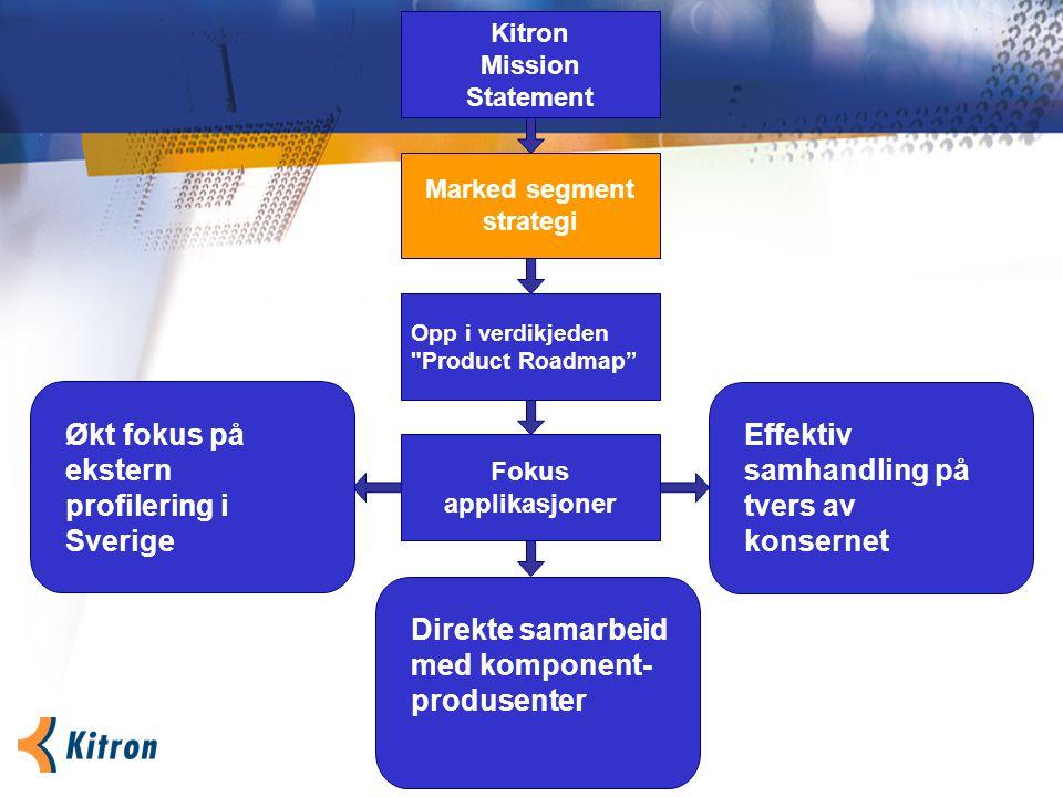 Kitron Mission Statement Marked segment strategi Opp i verdikjeden Product Roadmap Fokus applikasjoner Effektiv samhandling på tvers av konsernet Direkte samarbeid med komponent- produsenter Økt fokus på ekstern profilering i Sverige