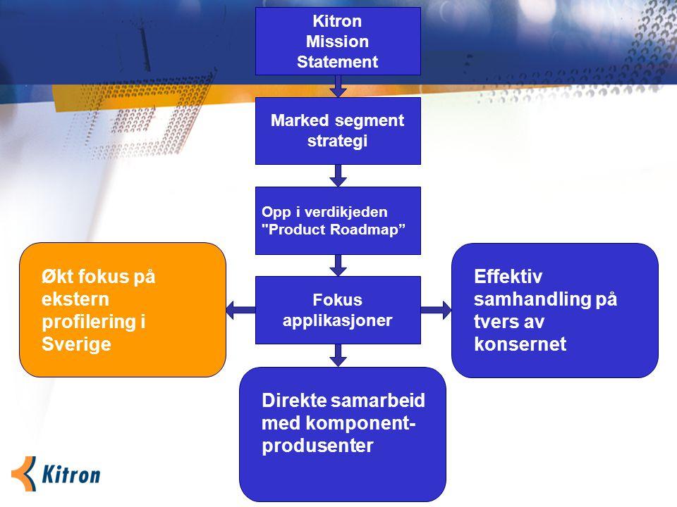 Kitron Mission Statement Marked segment strategi Opp i verdikjeden