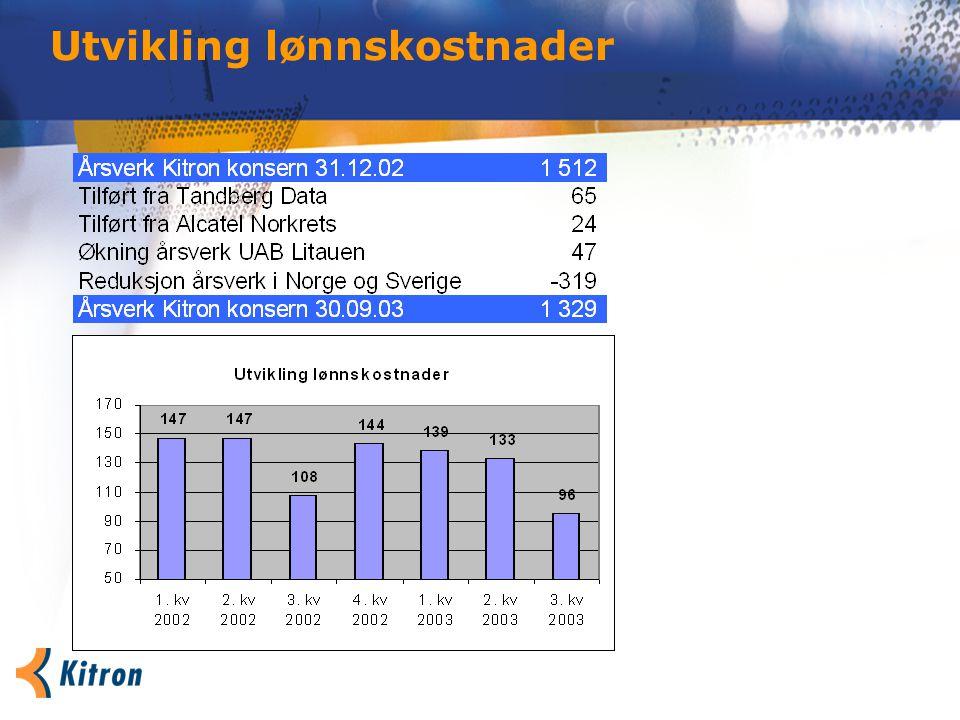 Endring: NOK – 2,7 mill.