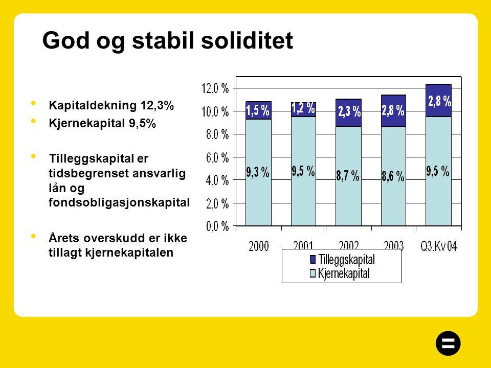 Målsetting: 6% over risikofri rente, etter skatt SADG per 3. kv: Før skatt 13,3% Etter skatt 9,6% 3 år stat 2,9% Avkastningskrav 8,9% Høy og stabil eg