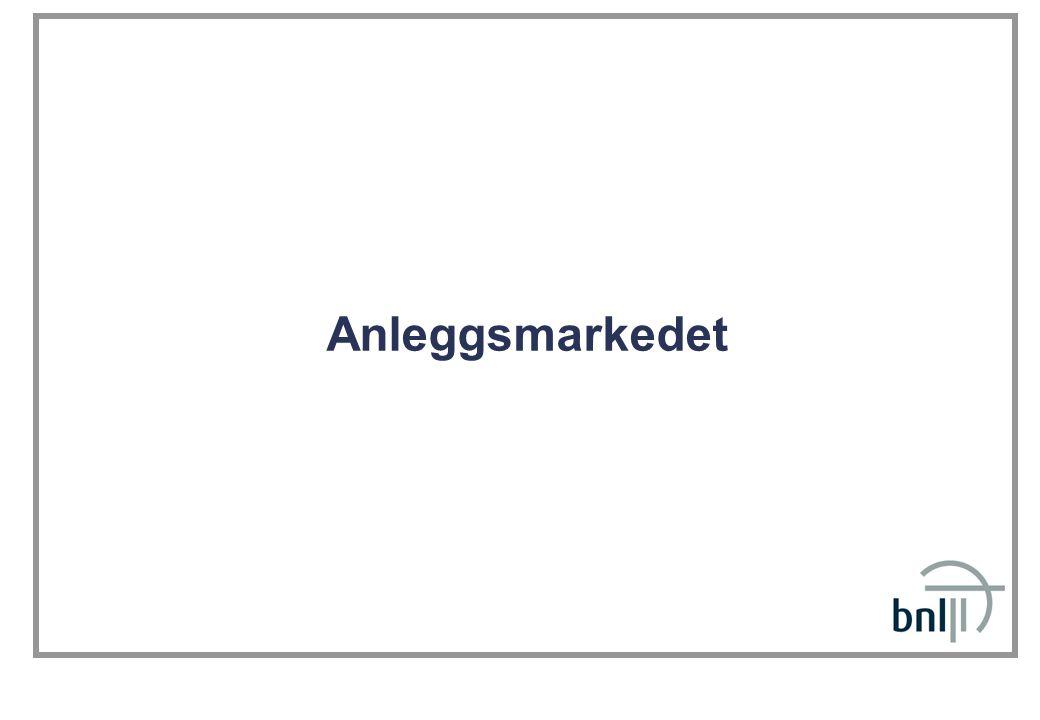 Anleggsmarkedet