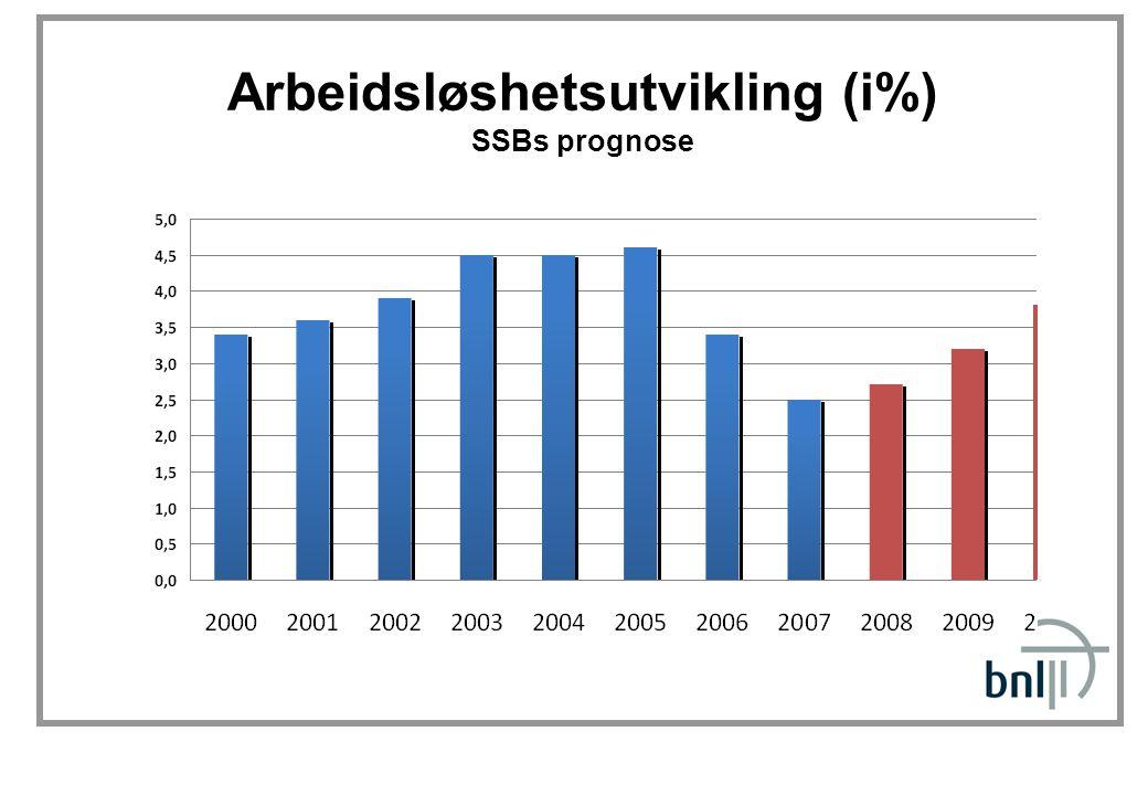 Arbeidsløshetsutvikling (i%) SSBs prognose