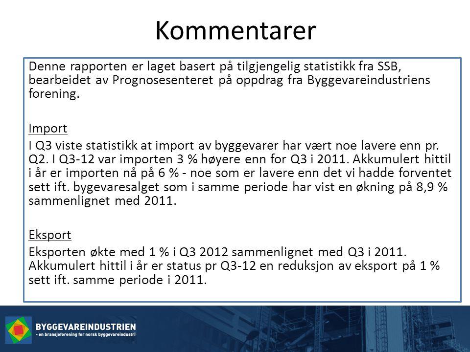 Kommentarer Denne rapporten er laget basert på tilgjengelig statistikk fra SSB, bearbeidet av Prognosesenteret på oppdrag fra Byggevareindustriens forening.