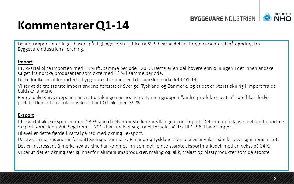 Kommentarer Q1-14 Denne rapporten er laget basert på tilgjengelig statistikk fra SSB, bearbeidet av Prognosesenteret på oppdrag fra Byggevareindustriens forening.