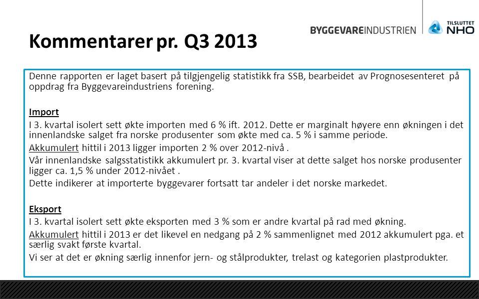 Kommentarer pr. Q3 2013 Denne rapporten er laget basert på tilgjengelig statistikk fra SSB, bearbeidet av Prognosesenteret på oppdrag fra Byggevareind