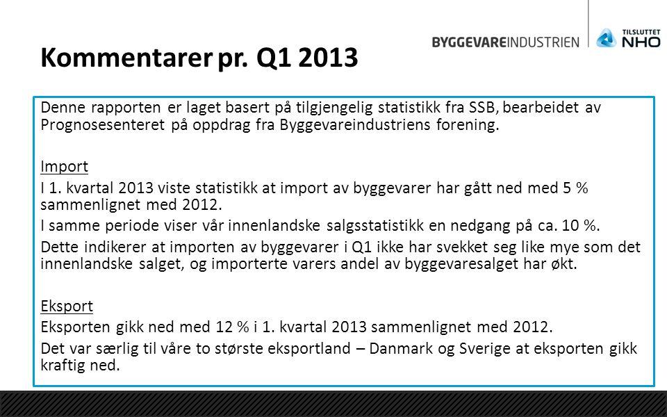 Kommentarer pr. Q1 2013 Denne rapporten er laget basert på tilgjengelig statistikk fra SSB, bearbeidet av Prognosesenteret på oppdrag fra Byggevareind