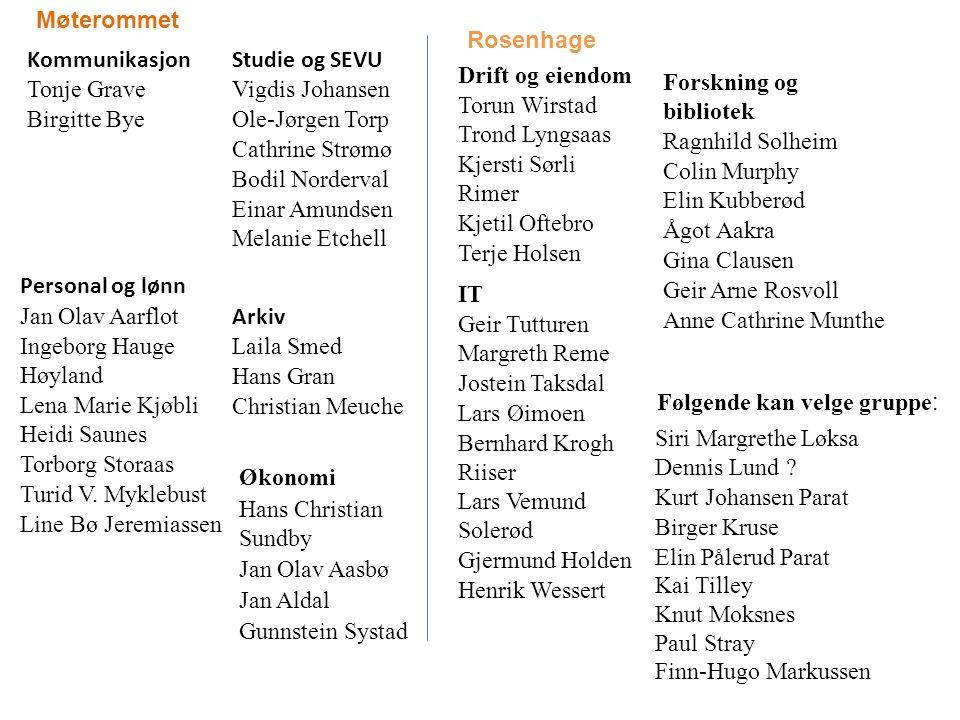 Kommunikasjon Tonje Grave Birgitte Bye Personal og lønn Jan Olav Aarflot Ingeborg Hauge Høyland Lena Marie Kjøbli Heidi Saunes Torborg Storaas Turid V