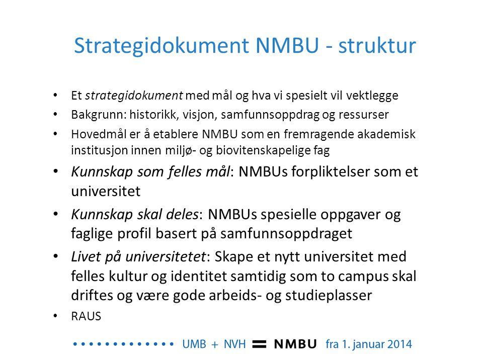 Strategidokument NMBU - struktur Et strategidokument med mål og hva vi spesielt vil vektlegge Bakgrunn: historikk, visjon, samfunnsoppdrag og ressurse