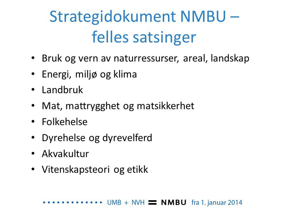 Strategidokument NMBU – felles satsinger Bruk og vern av naturressurser, areal, landskap Energi, miljø og klima Landbruk Mat, mattrygghet og matsikker
