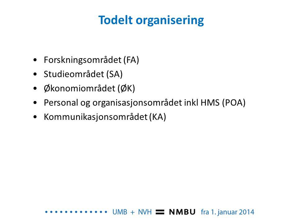 Todelt organisering Forskningsområdet (FA) Studieområdet (SA) Økonomiområdet (ØK) Personal og organisasjonsområdet inkl HMS (POA) Kommunikasjonsområdet (KA)