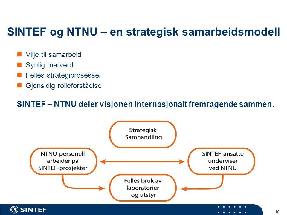 10 Vilje til samarbeid Synlig merverdi Felles strategiprosesser Gjensidig rolleforståelse SINTEF – NTNU deler visjonen internasjonalt fremragende sammen.