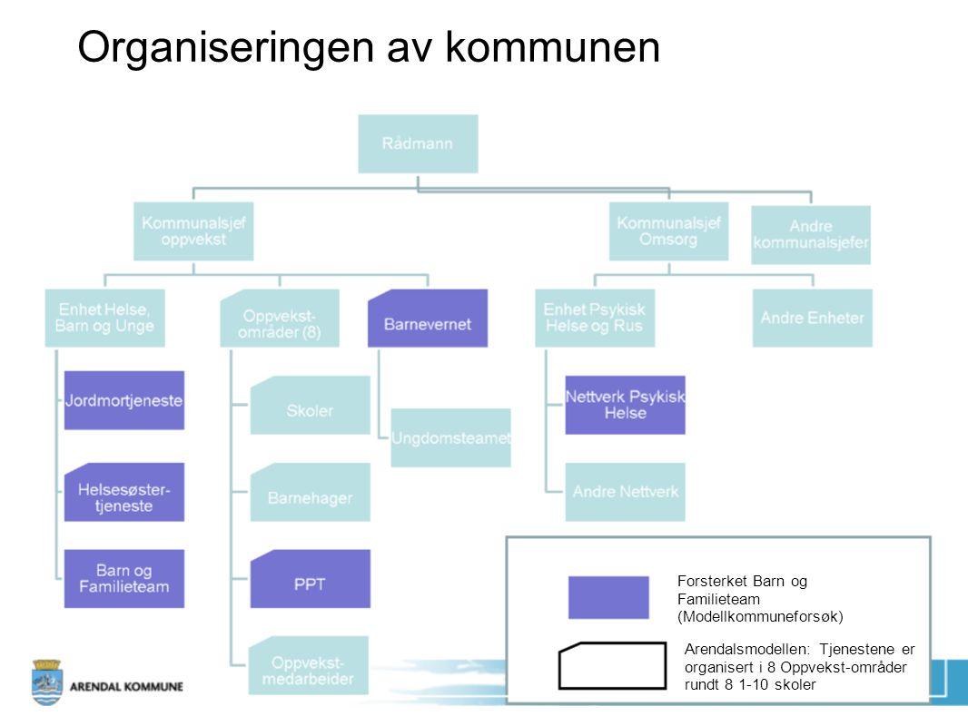 Organiseringen av kommunen Forsterket Barn og Familieteam (Modellkommuneforsøk) Arendalsmodellen: Tjenestene er organisert i 8 Oppvekst-områder rundt 8 1-10 skoler