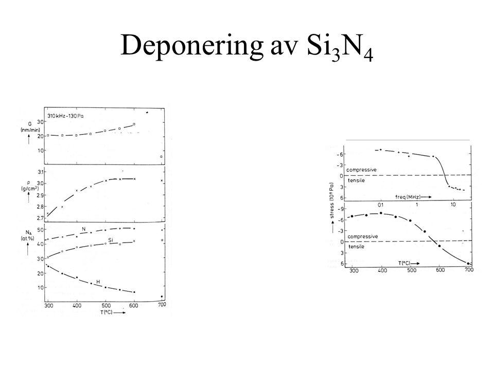 Deponering av Si 3 N 4