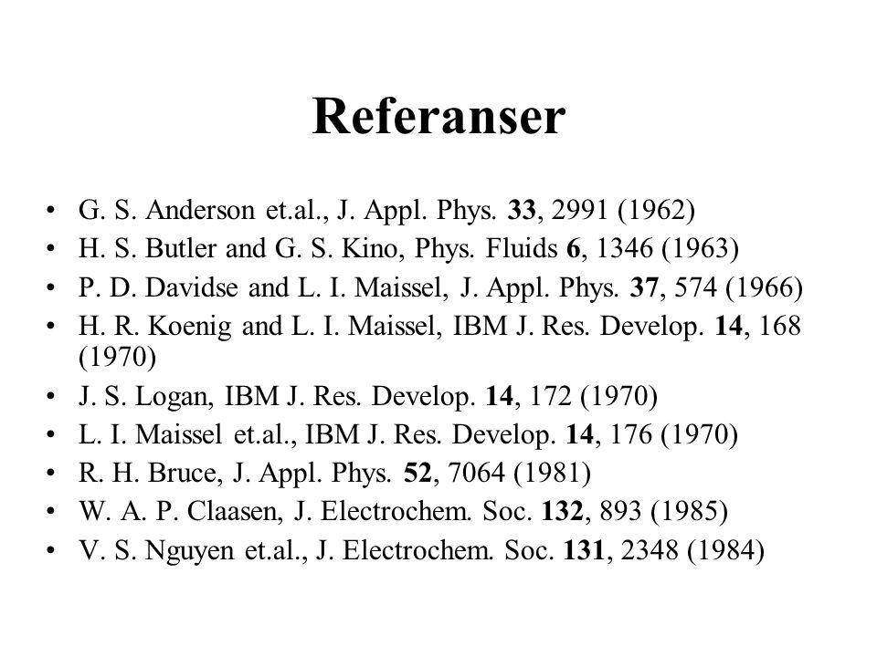 Referanser G. S. Anderson et.al., J. Appl. Phys.