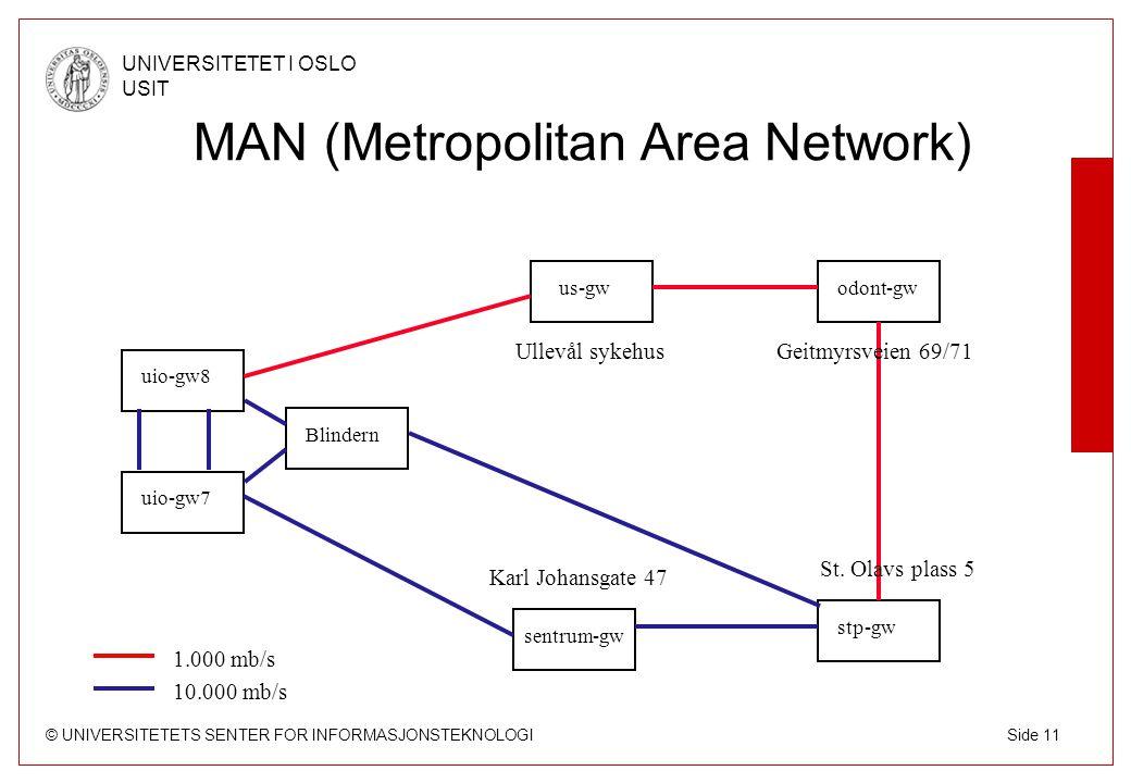 © UNIVERSITETETS SENTER FOR INFORMASJONSTEKNOLOGI UNIVERSITETET I OSLO USIT Side 11 MAN (Metropolitan Area Network) uio-gw8 uio-gw7 sentrum-gw stp-gw