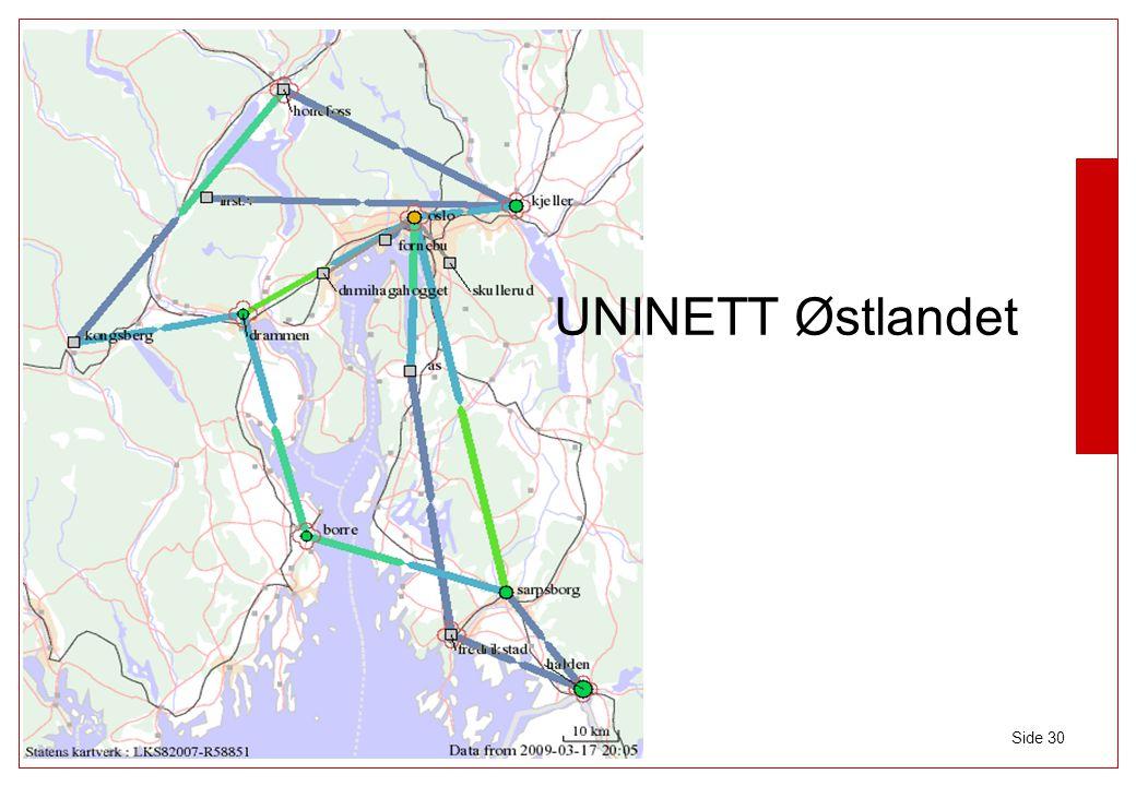 © UNIVERSITETETS SENTER FOR INFORMASJONSTEKNOLOGI UNIVERSITETET I OSLO USIT Side 30 UNINETT Østlandet