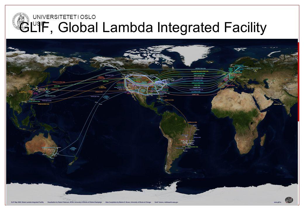 © UNIVERSITETETS SENTER FOR INFORMASJONSTEKNOLOGI UNIVERSITETET I OSLO USIT Side 42 GLIF, Global Lambda Integrated Facility
