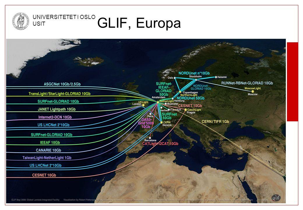 © UNIVERSITETETS SENTER FOR INFORMASJONSTEKNOLOGI UNIVERSITETET I OSLO USIT Side 43 GLIF, Europa
