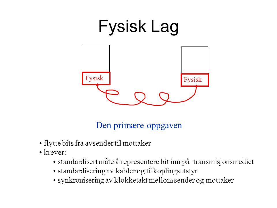 Fysisk Lag flytte bits fra avsender til mottaker krever: standardisert måte å representere bit inn på transmisjonsmediet standardisering av kabler og