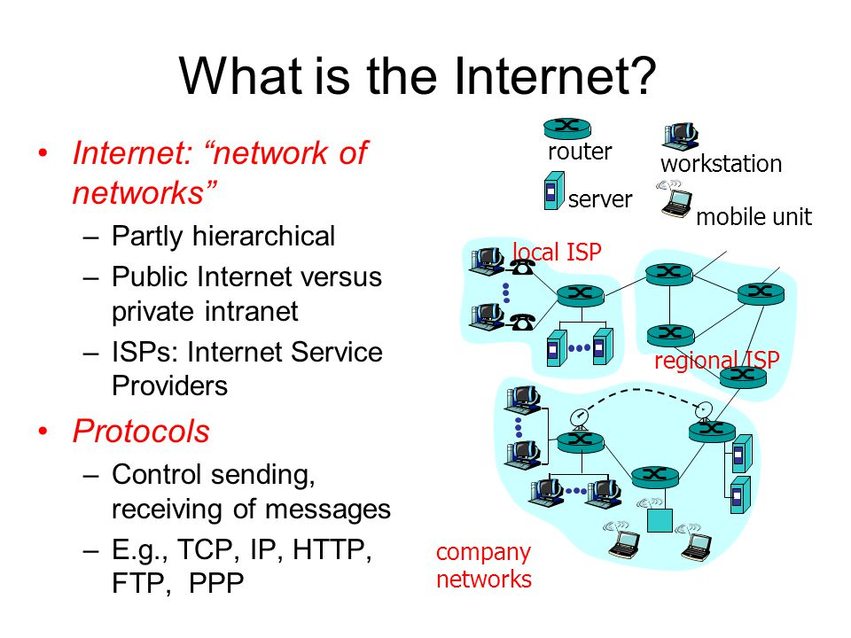 Applications Applications that use TCP: HTTP (WWW) FTP (file transfer) SMTP (email) Telnet (remote login) Applications that use UDP: Streaming media Video conferencing Internet telephony NTP (network time protocol)