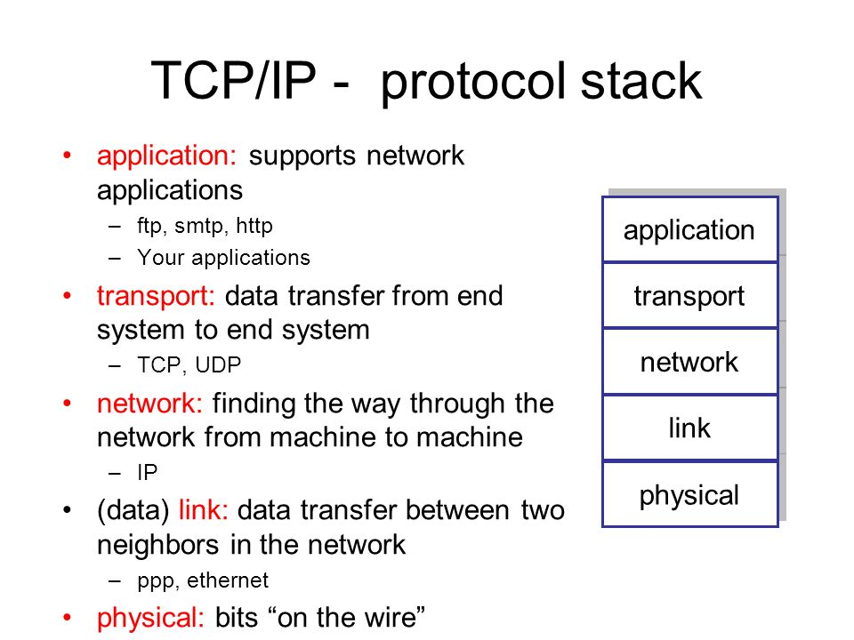 TCP/IP - protocol stack application: supports network applications –ftp, smtp, http –Your applications transport: data transfer from end system to end system –TCP, UDP network: finding the way through the network from machine to machine –IP (data) link: data transfer between two neighbors in the network –ppp, ethernet physical: bits on the wire physical link network transport application
