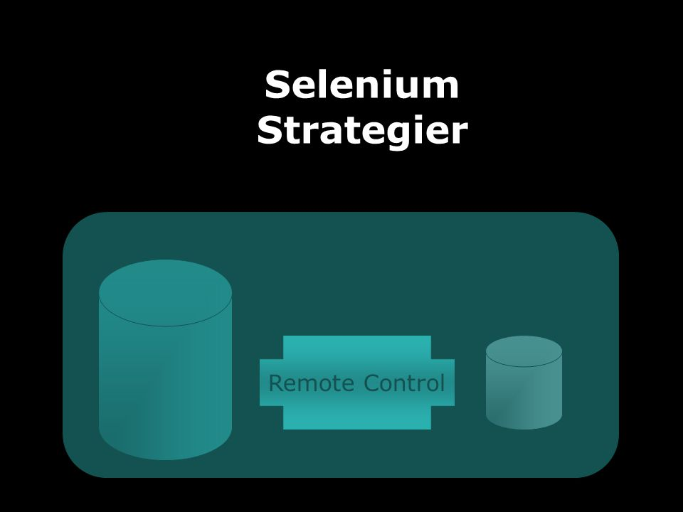 JAFS20 Selenium Strategier Remote Control