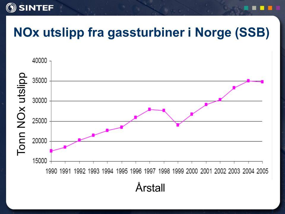 2 NOx utslipp fra gassturbiner i Norge (SSB) Årstall Tonn NOx utslipp