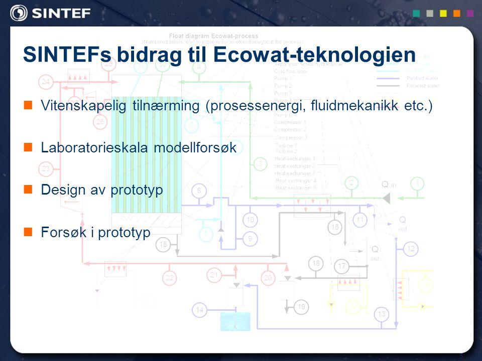 5 SINTEFs bidrag til Ecowat-teknologien Vitenskapelig tilnærming (prosessenergi, fluidmekanikk etc.) Laboratorieskala modellforsøk Design av prototyp Forsøk i prototyp