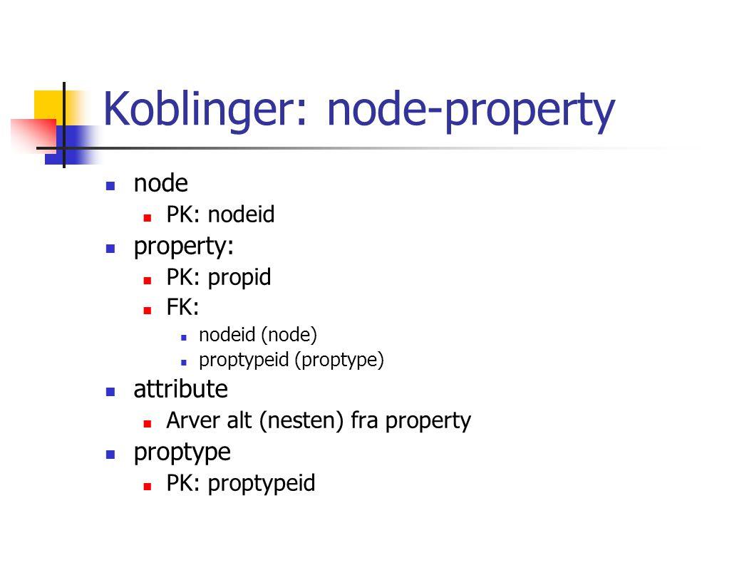 Koblinger: node-property node PK: nodeid property: PK: propid FK: nodeid (node) proptypeid (proptype) attribute Arver alt (nesten) fra property proptype PK: proptypeid