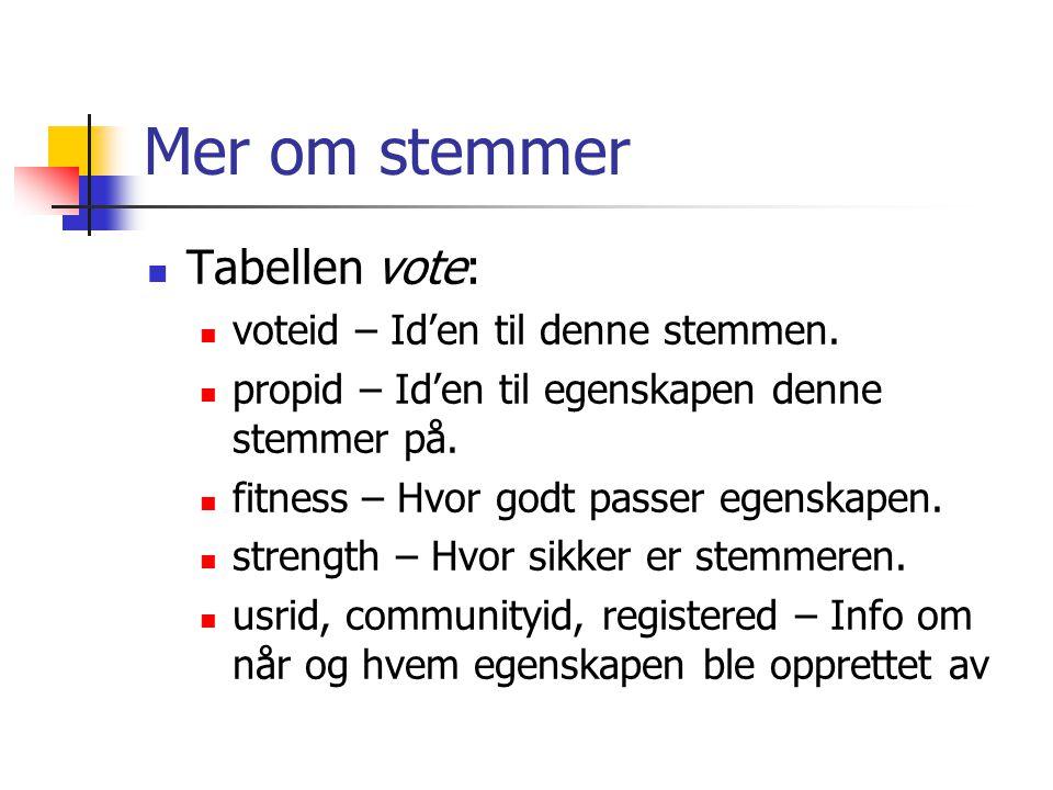 Tabeller: node-property-vote PK: voteid FK: propid (property) usrid (node) communityid (node)
