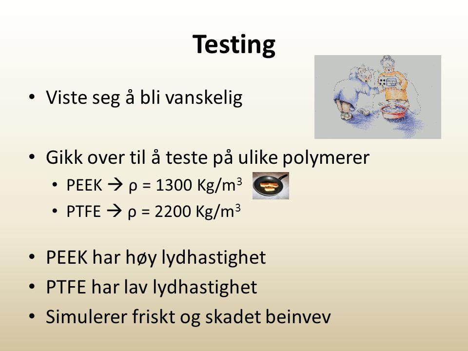 Testing Viste seg å bli vanskelig Gikk over til å teste på ulike polymerer PEEK  ρ = 1300 Kg/m 3 PTFE  ρ = 2200 Kg/m 3 PEEK har høy lydhastighet PTF