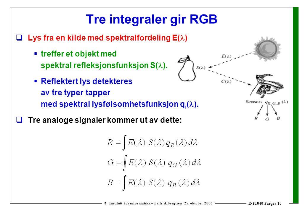 INF1040-Farger-10 © Institutt for informatikk – Fritz Albregtsen 25. oktober 2006 Tre integraler gir RGB  Lys fra en kilde med spektralfordeling E( )