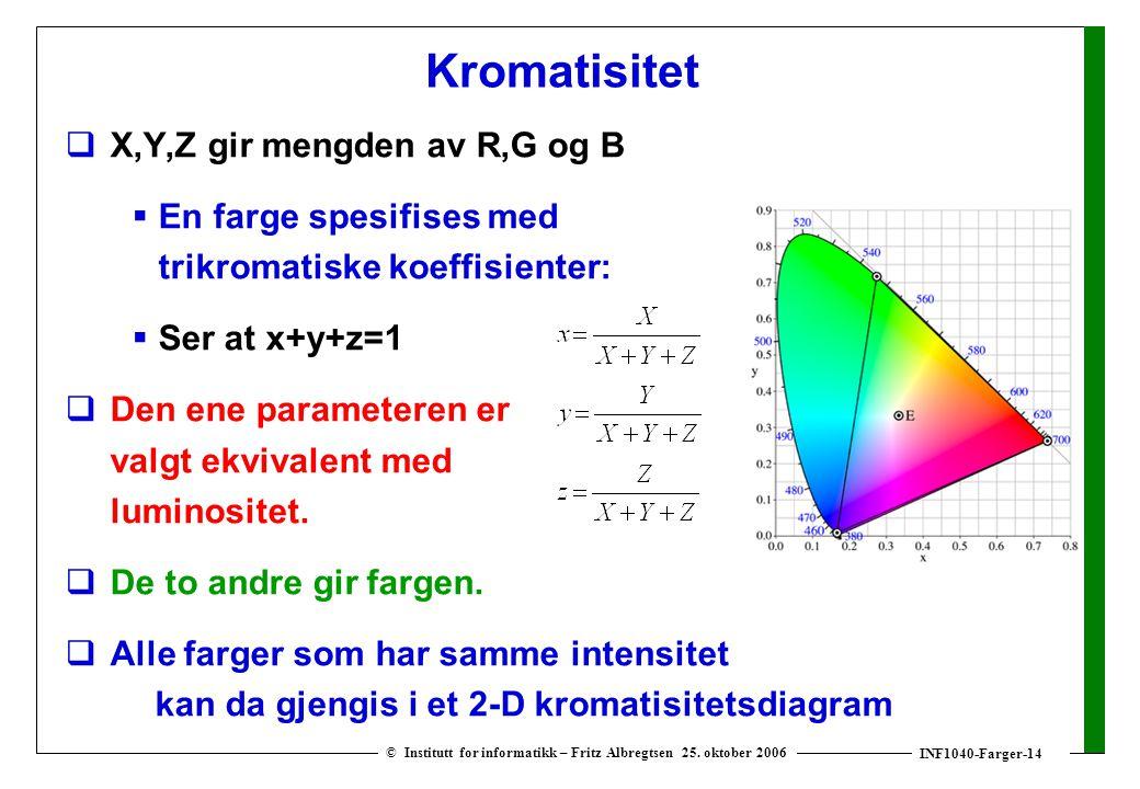 INF1040-Farger-14 © Institutt for informatikk – Fritz Albregtsen 25. oktober 2006 Kromatisitet  X,Y,Z gir mengden av R,G og B  En farge spesifises m