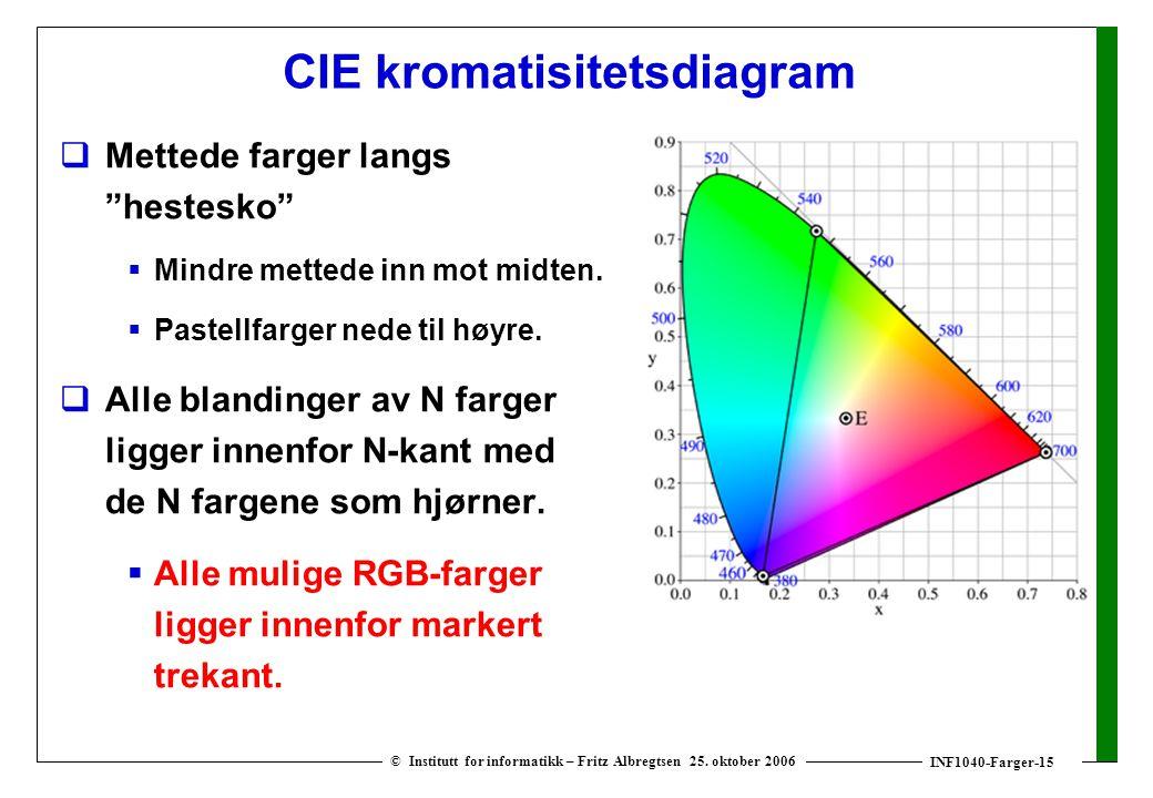 """INF1040-Farger-15 © Institutt for informatikk – Fritz Albregtsen 25. oktober 2006  Mettede farger langs """"hestesko""""  Mindre mettede inn mot midten. """