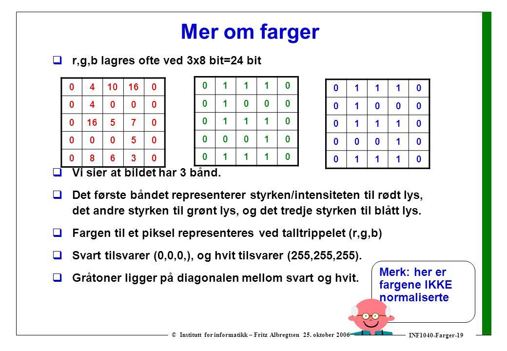INF1040-Farger-19 © Institutt for informatikk – Fritz Albregtsen 25. oktober 2006 Mer om farger  r,g,b lagres ofte ved 3x8 bit=24 bit  Vi sier at bi