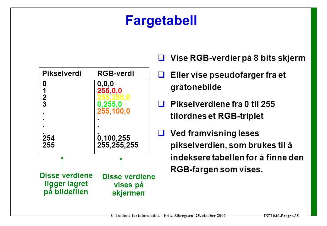 INF1040-Farger-35 © Institutt for informatikk – Fritz Albregtsen 25. oktober 2006 Fargetabell Pikselverdi  Vise RGB-verdier på 8 bits skjerm  Eller