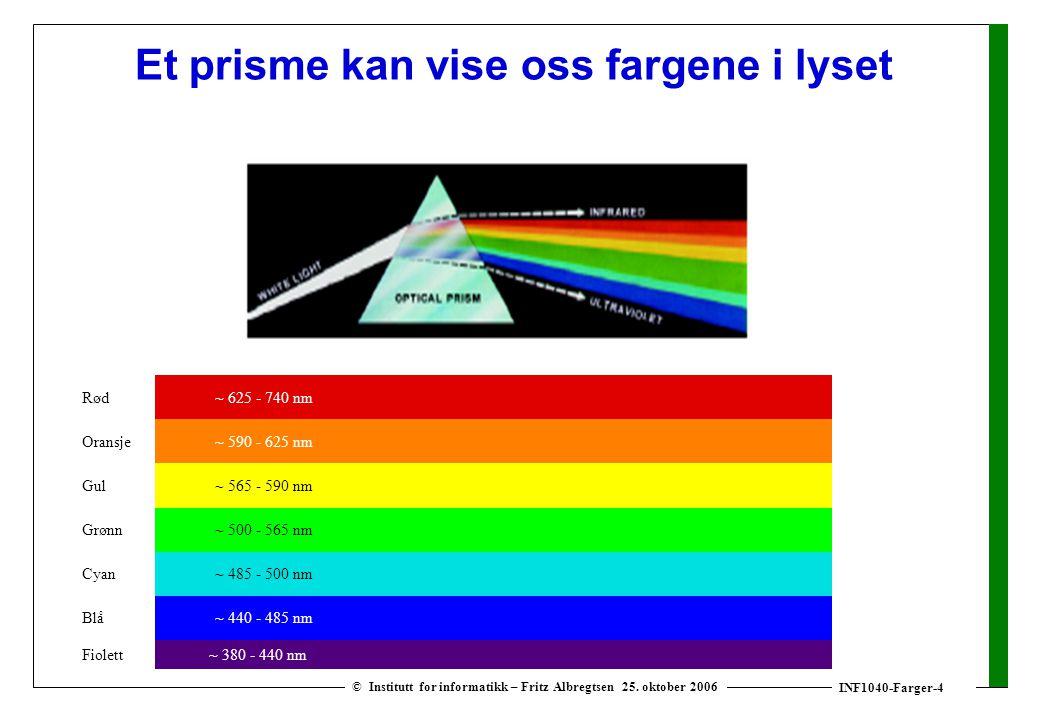 INF1040-Farger-4 © Institutt for informatikk – Fritz Albregtsen 25. oktober 2006 Et prisme kan vise oss fargene i lyset Rød ~ 625 - 740 nm Oransje ~ 5