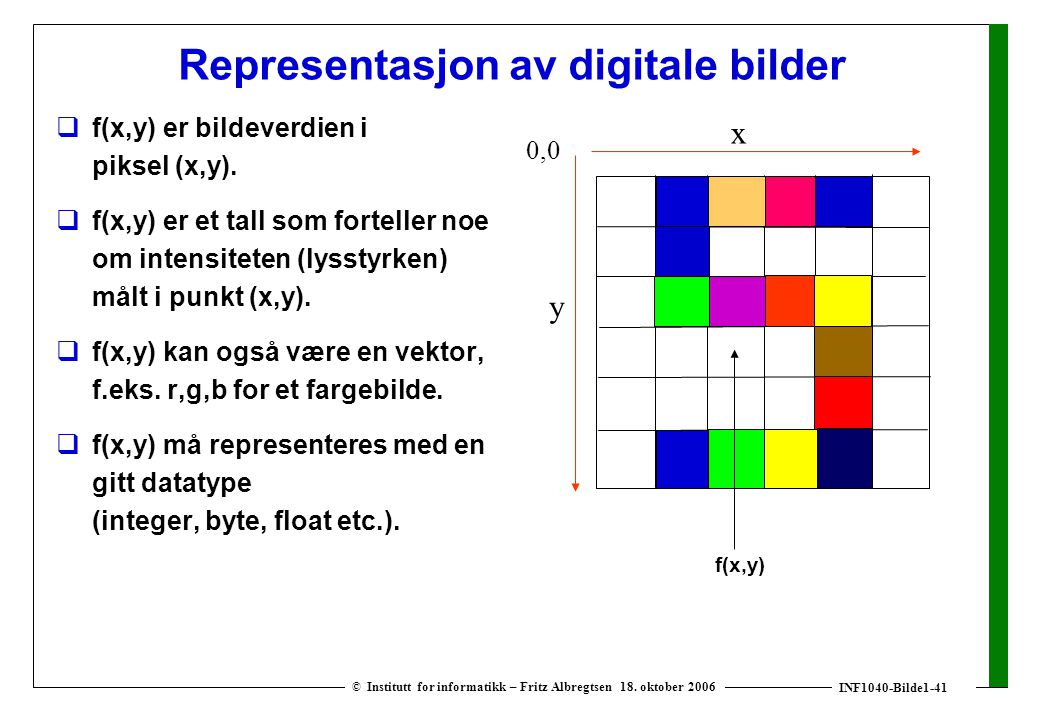 INF1040-Bilde1-41 © Institutt for informatikk – Fritz Albregtsen 18. oktober 2006 Representasjon av digitale bilder  f(x,y) er bildeverdien i piksel