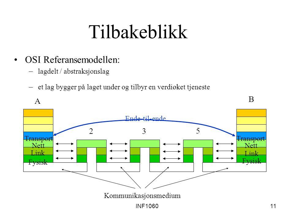 INF106011 Tilbakeblikk OSI Referansemodellen: –lagdelt / abstraksjonslag –et lag bygger på laget under og tilbyr en verdiøket tjeneste A B 23 5 Kommun