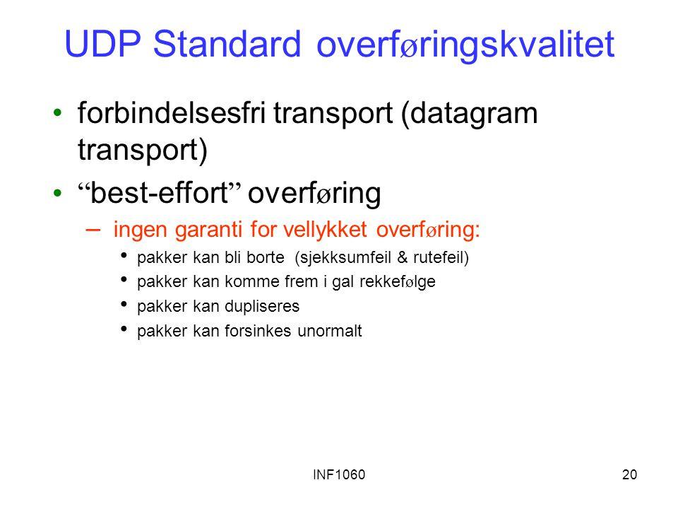 """INF106020 UDP Standard overf ø ringskvalitet forbindelsesfri transport (datagram transport) """" best-effort """" overf ø ring – ingen garanti for vellykket"""