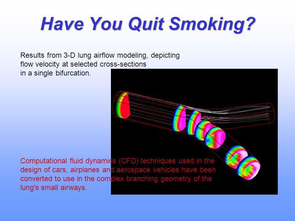 Have You Quit Smoking.