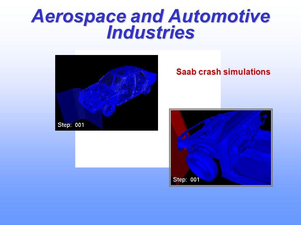 Aerospace and Automotive Industries Saab crash simulations