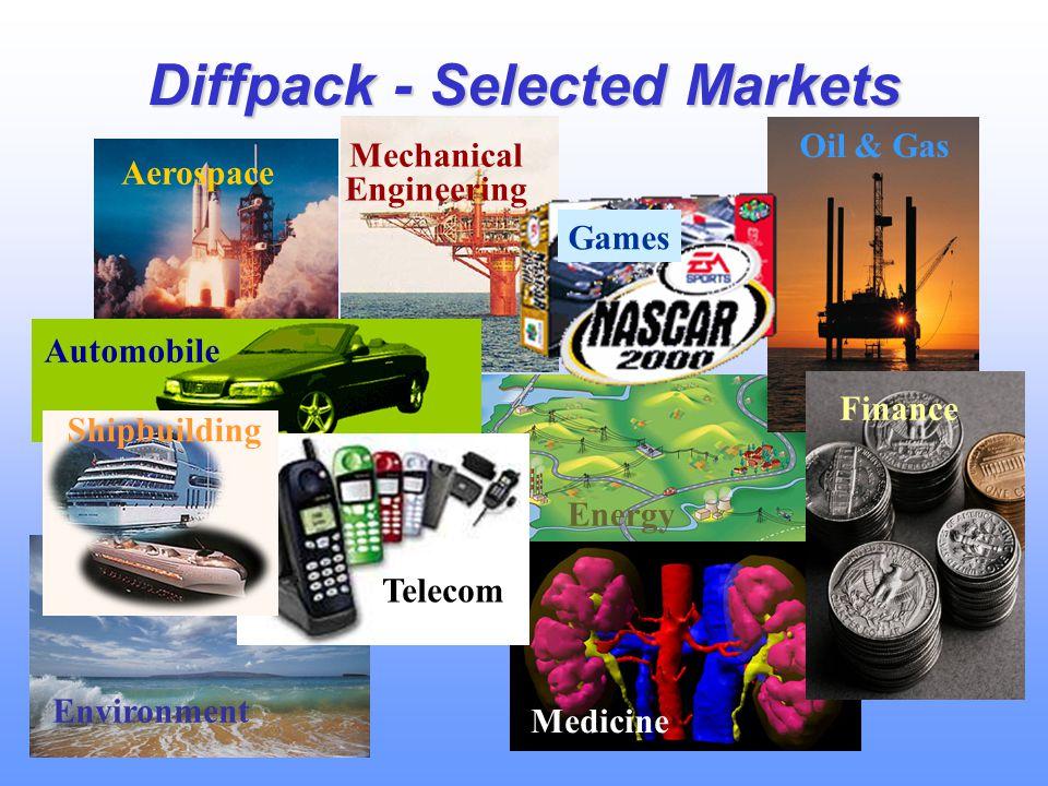 Medicine Mechanical Engineering Energy Diffpack - Selected Markets Aerospace Automobile Environment Oil & Gas Games Telecom Shipbuilding Finance