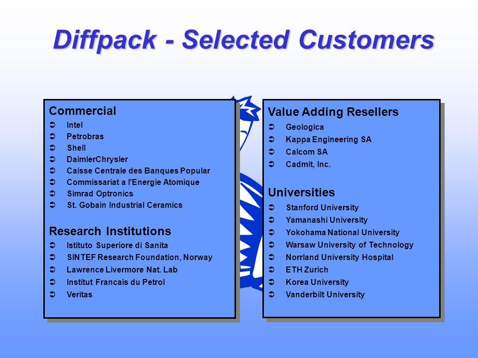 Diffpack - Selected Customers Diffpack - Selected Customers Value Adding Resellers  Geologica  Kappa Engineering SA  Calcom SA  Cadmit, Inc.